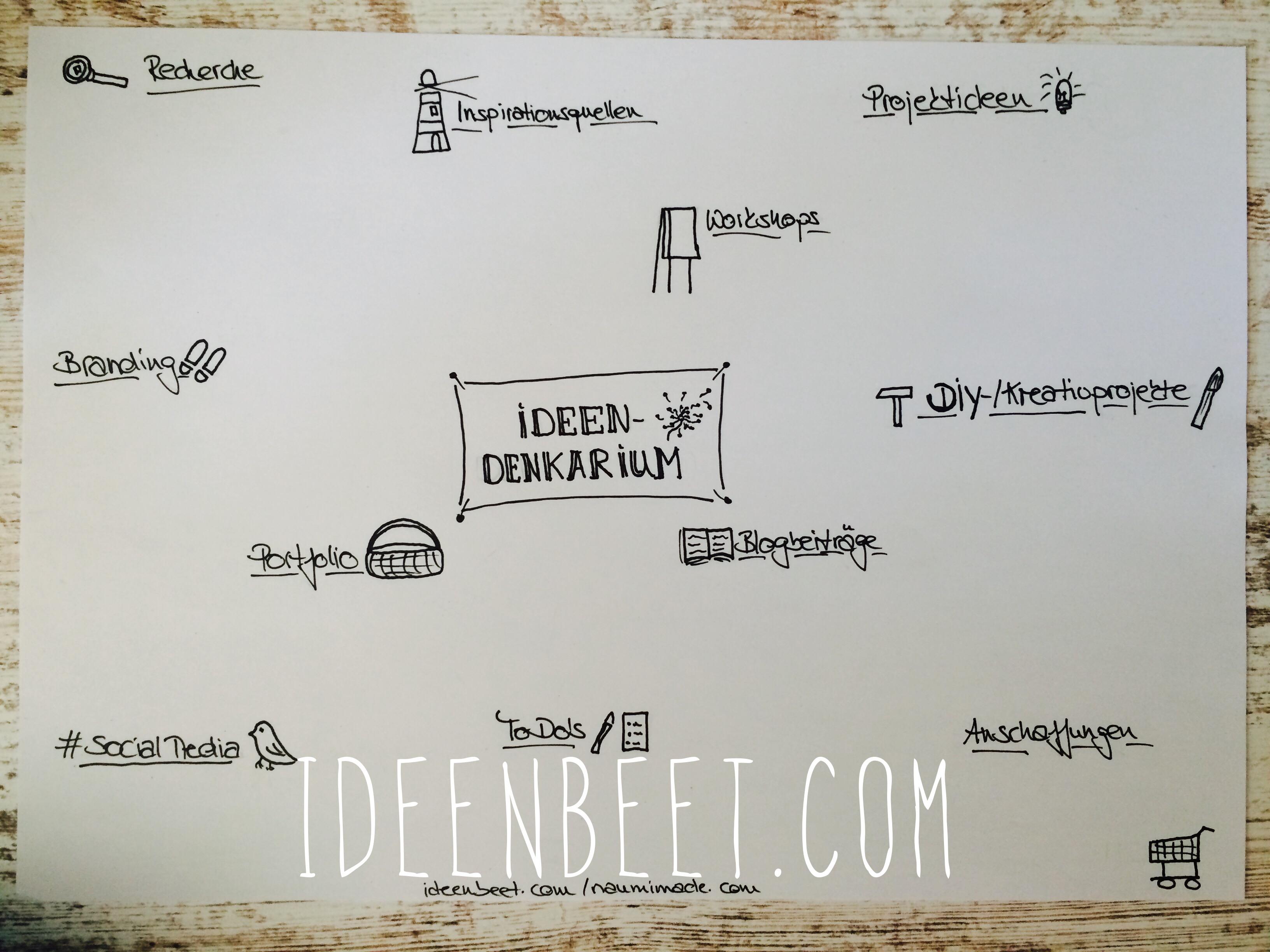 kreatividee ideenbeet coaching. Black Bedroom Furniture Sets. Home Design Ideas